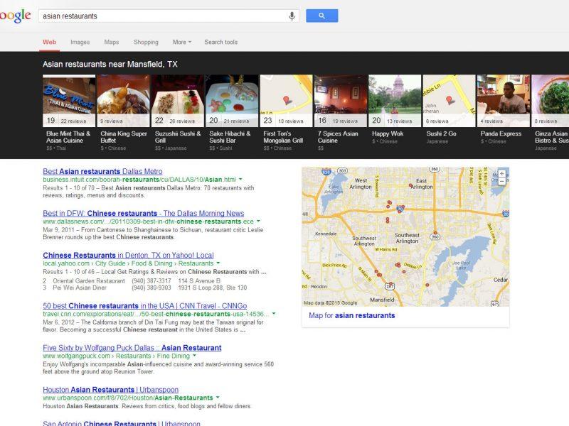 Google Carousel Explained