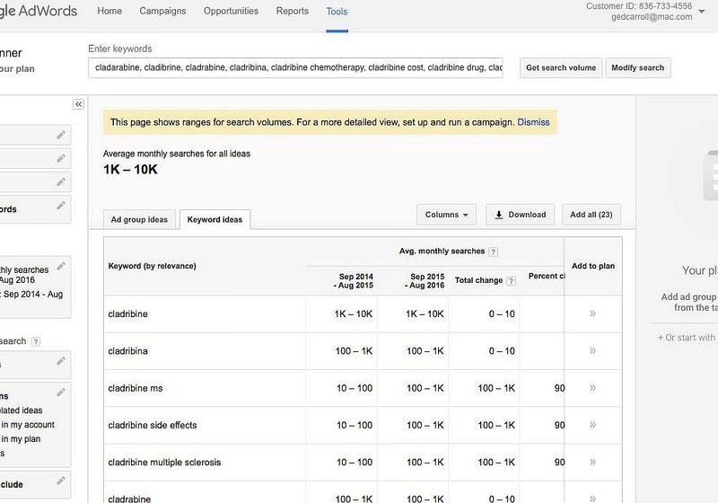 What is Google AdWords Keyword Planner?